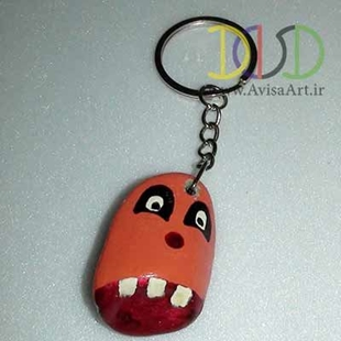 Picture for category Keychain